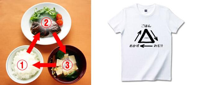 """Sankakutabe o """"comer en triángulo"""", combinando arroz, sopa de miso y okazu."""